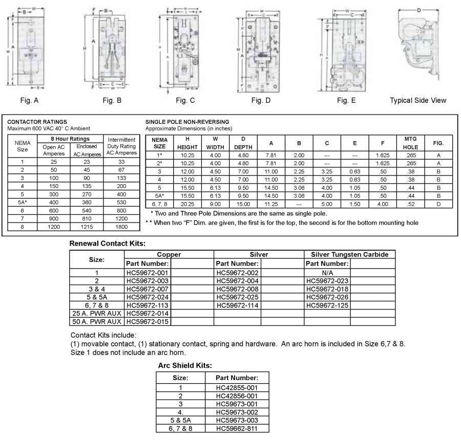 HubbellDirect com: Products: AC-DC Contactors and Relays