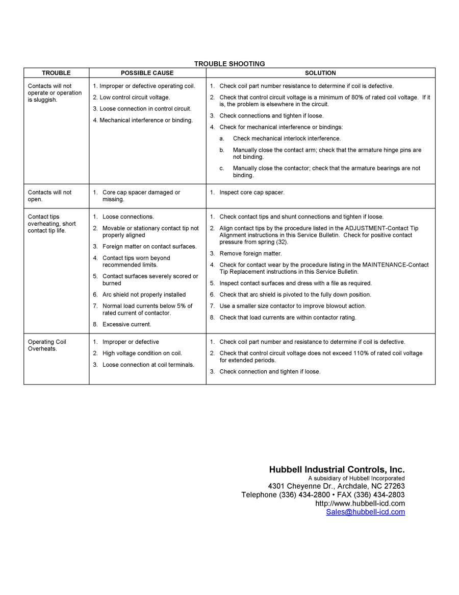 HubbellDirect.com: Products: AC-DC Contactors and Relays:Publications