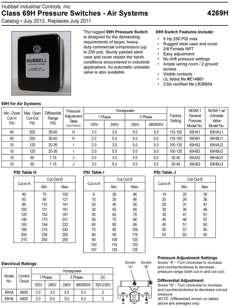 hubbell pressure switch wiring diagram hubbell hubbelldirect com products pressure switches on hubbell pressure switch wiring diagram